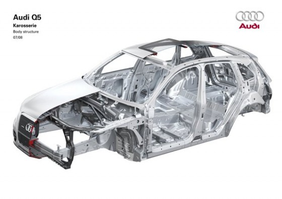 Audi Q5 body